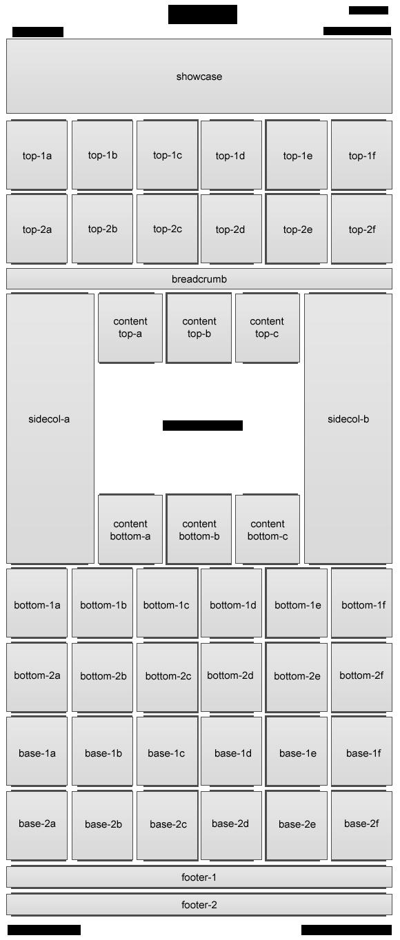 ModulePositions_Design-Canvas