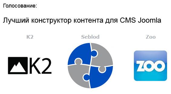 Лучший конструктор контента для CMS Joomla - Голосование